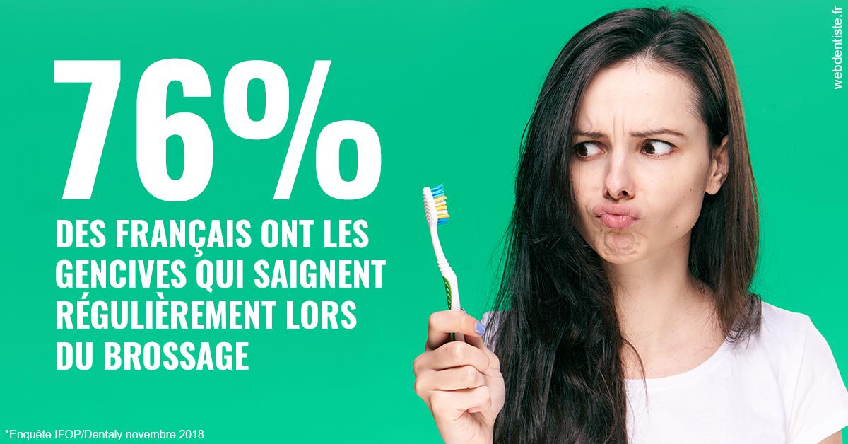https://dr-drean-maela.chirurgiens-dentistes.fr/76% des Français 1