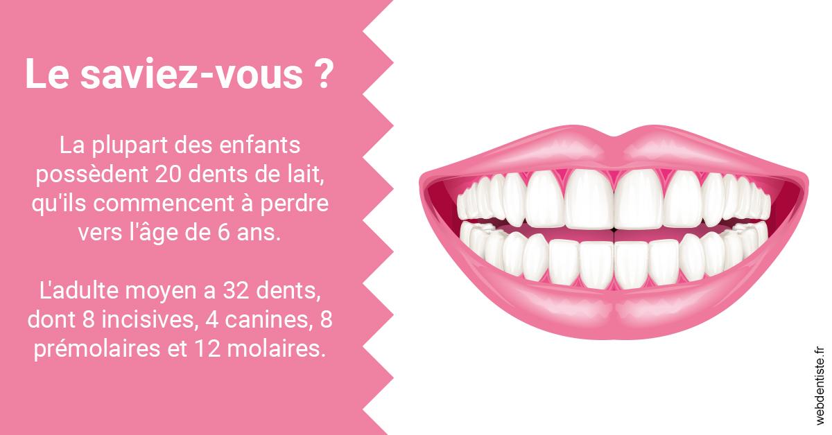 https://dr-drean-maela.chirurgiens-dentistes.fr/Dents de lait 2